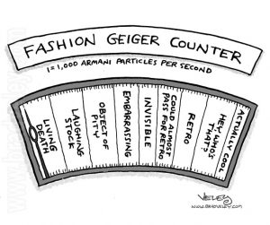 Fashion geiger counter